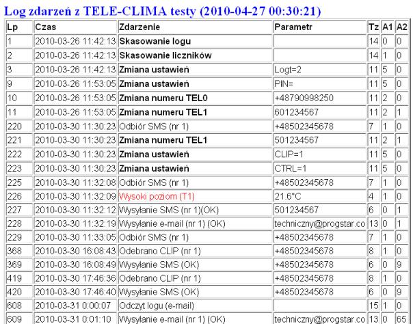 Przesyłanie logów s SMS-4 przez e-mail